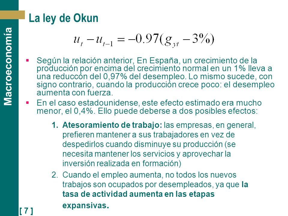 [ 7 ] Macroeconomía La ley de Okun Según la relación anterior, En España, un crecimiento de la producción por encima del crecimiento normal en un 1% l