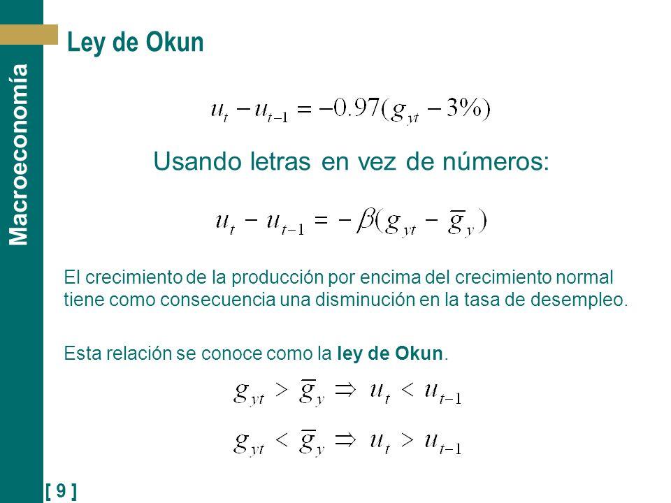 [ 9 ] Macroeconomía Ley de Okun Usando letras en vez de números: El crecimiento de la producción por encima del crecimiento normal tiene como consecue