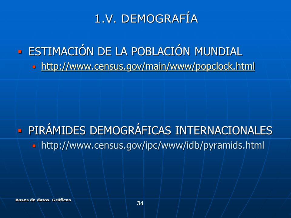 34 Bases de datos. Gráficos 1.V. DEMOGRAFÍA ESTIMACIÓN DE LA POBLACIÓN MUNDIAL ESTIMACIÓN DE LA POBLACIÓN MUNDIAL http://www.census.gov/main/www/popcl