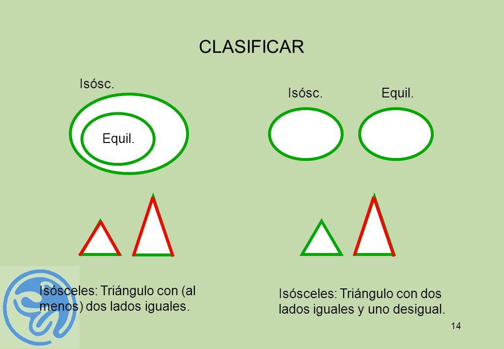 14 CLASIFICAR Equil. Isósc. Equil.Isósc. Isósceles: Triángulo con (al menos) dos lados iguales. Isósceles: Triángulo con dos lados iguales y uno desig