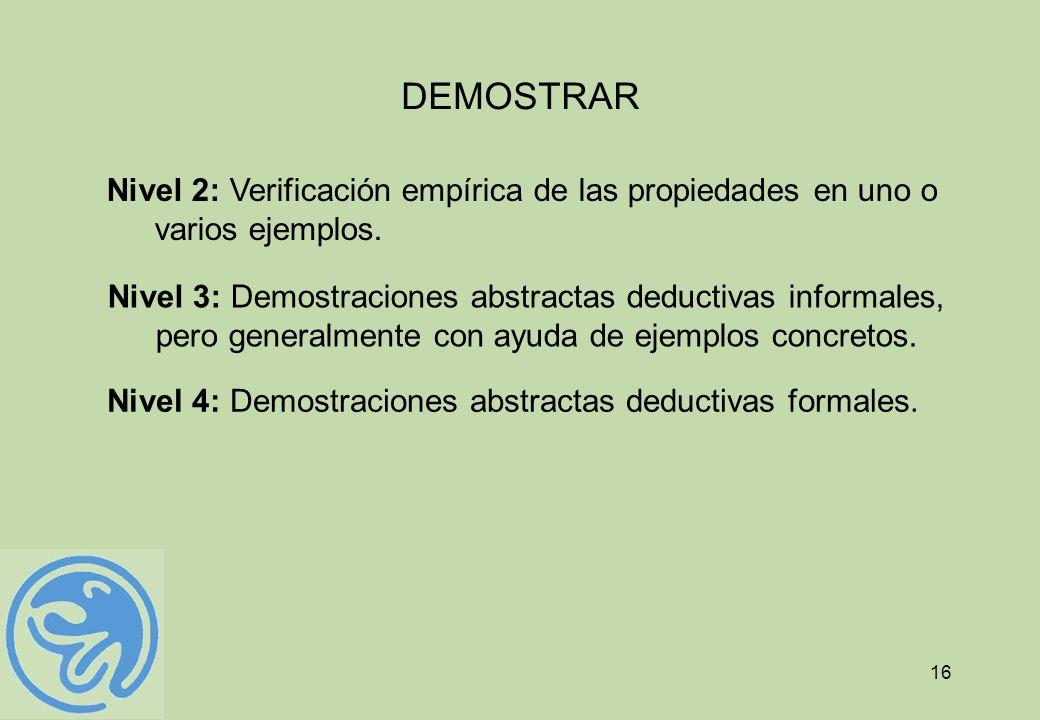 16 Nivel 2: Verificación empírica de las propiedades en uno o varios ejemplos. Nivel 3: Demostraciones abstractas deductivas informales, pero generalm