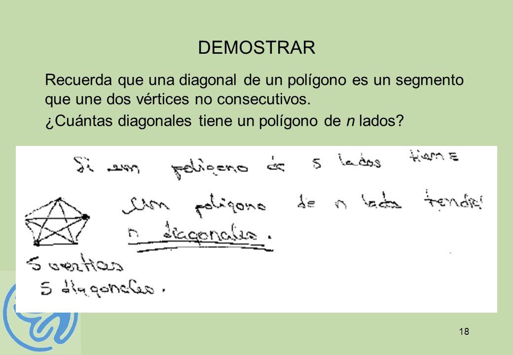 18 DEMOSTRAR Recuerda que una diagonal de un polígono es un segmento que une dos vértices no consecutivos. ¿Cuántas diagonales tiene un polígono de n