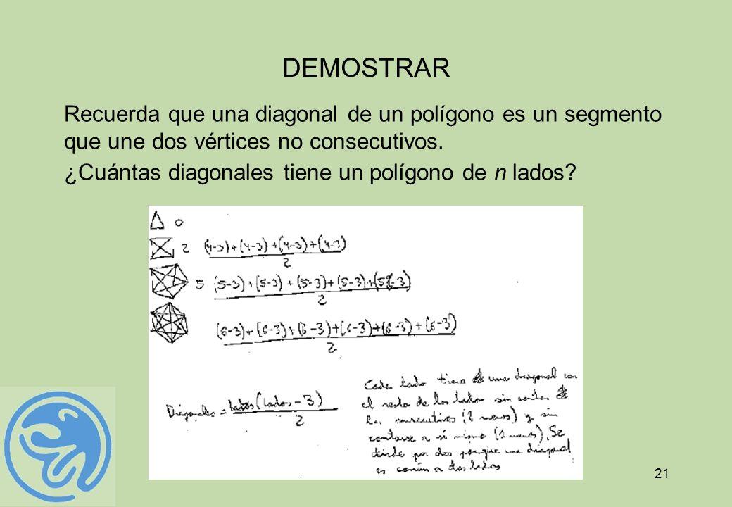 21 DEMOSTRAR Recuerda que una diagonal de un polígono es un segmento que une dos vértices no consecutivos. ¿Cuántas diagonales tiene un polígono de n