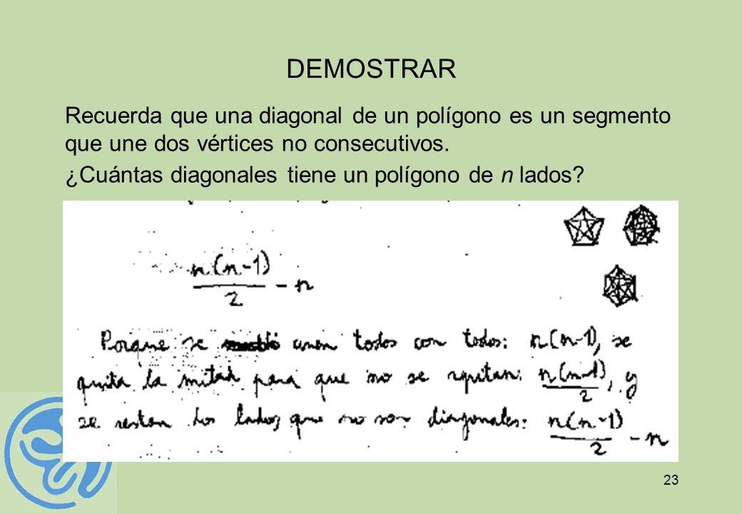 23 DEMOSTRAR Recuerda que una diagonal de un polígono es un segmento que une dos vértices no consecutivos. ¿Cuántas diagonales tiene un polígono de n