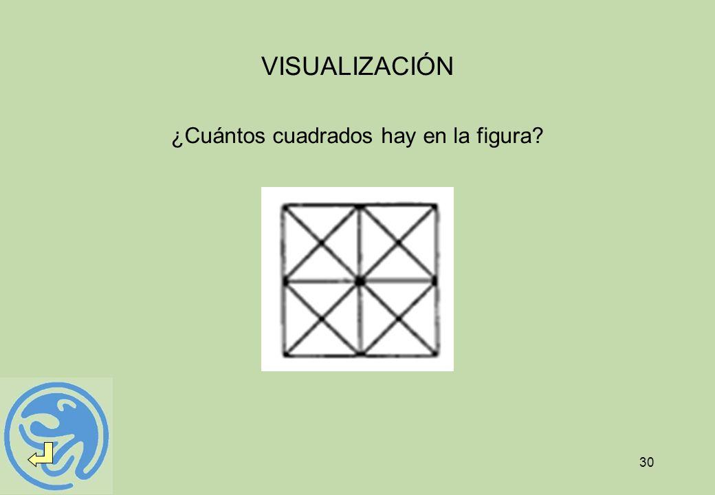 30 VISUALIZACIÓN ¿Cuántos cuadrados hay en la figura?
