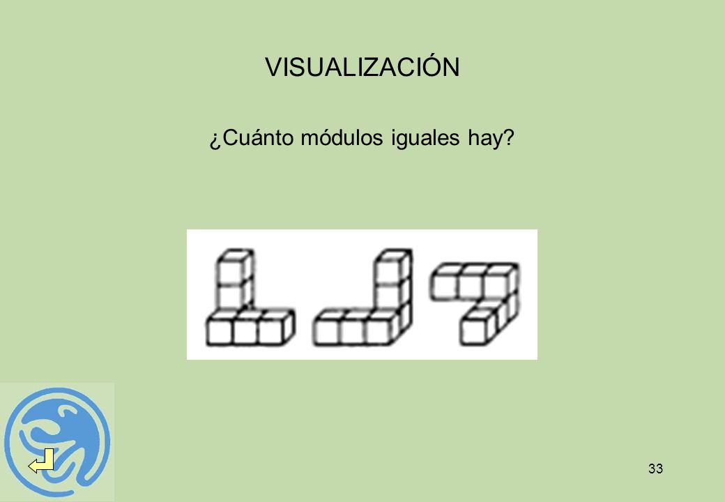 33 VISUALIZACIÓN ¿Cuánto módulos iguales hay?
