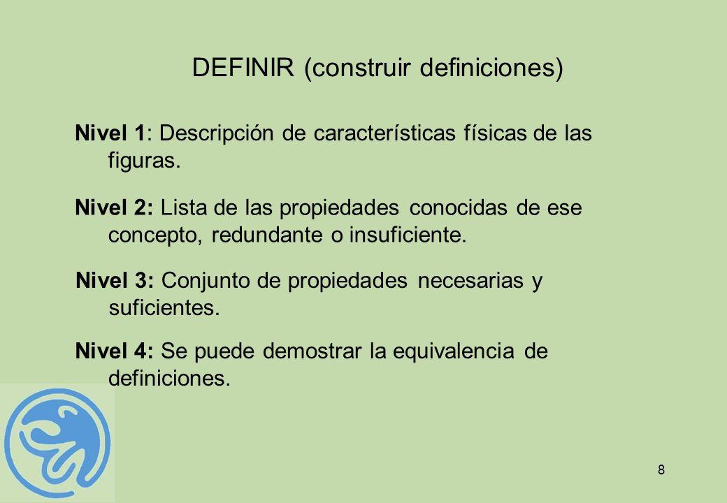 8 Nivel 1: Descripción de características físicas de las figuras. Nivel 2: Lista de las propiedades conocidas de ese concepto, redundante o insuficien