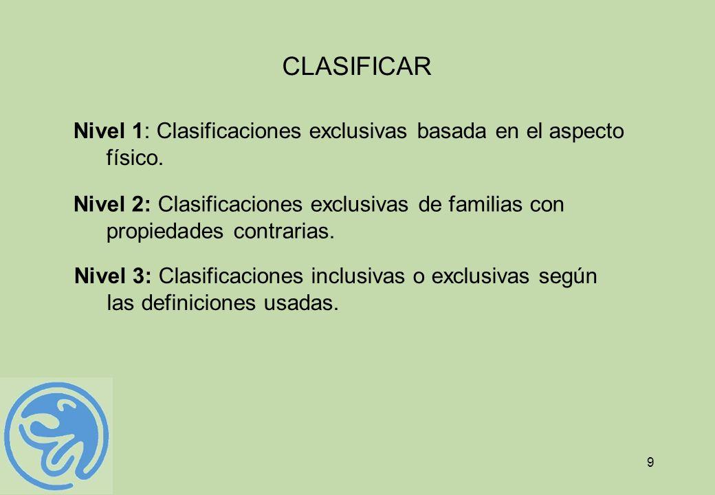 9 CLASIFICAR Nivel 1: Clasificaciones exclusivas basada en el aspecto físico. Nivel 2: Clasificaciones exclusivas de familias con propiedades contrari