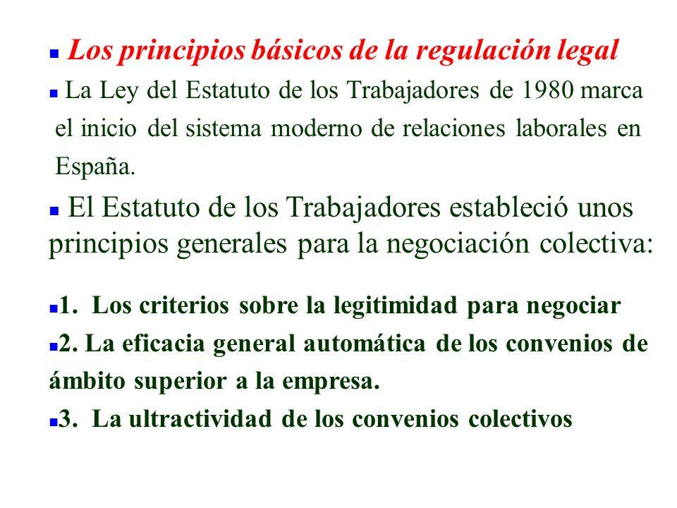 n Los principios básicos de la regulación legal n La Ley del Estatuto de los Trabajadores de 1980 marca el inicio del sistema moderno de relaciones la