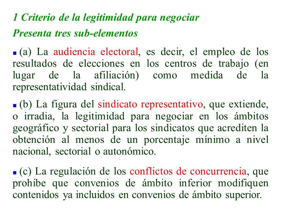 1 Criterio de la legitimidad para negociar Presenta tres sub-elementos n (a) La audiencia electoral, es decir, el empleo de los resultados de eleccion