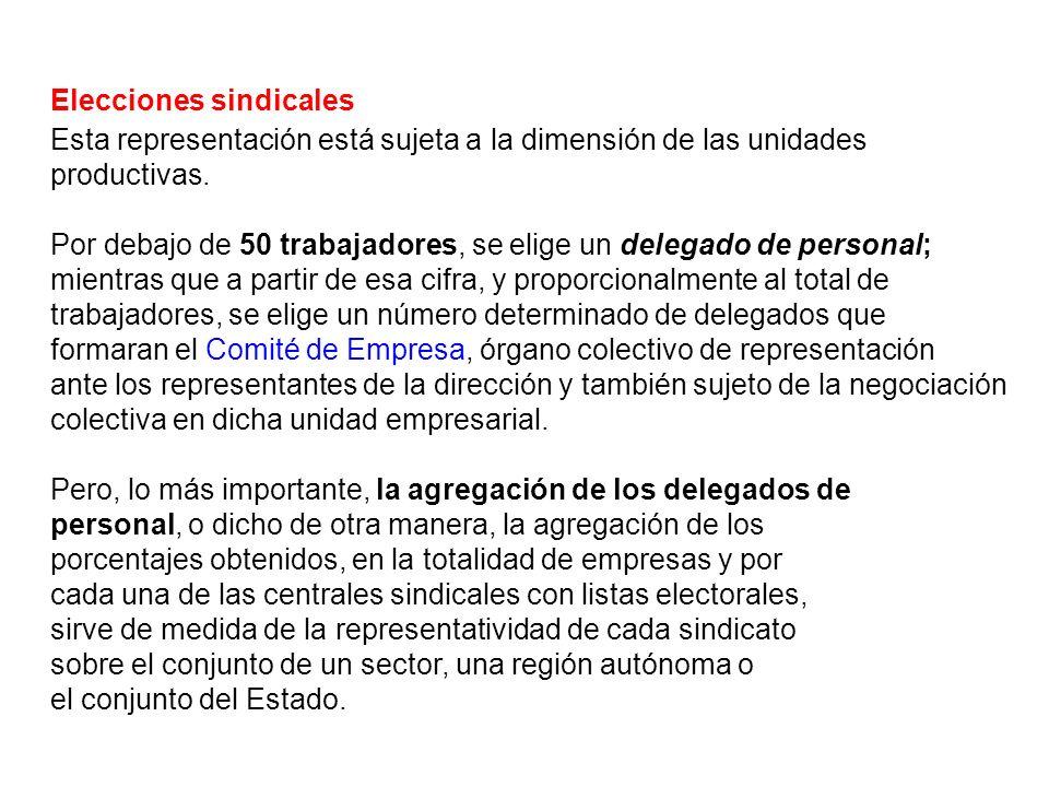 Elecciones sindicales Esta representación está sujeta a la dimensión de las unidades productivas. Por debajo de 50 trabajadores, se elige un delegado
