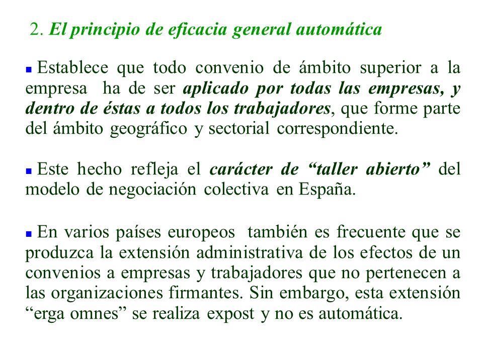 2. El principio de eficacia general automática n Establece que todo convenio de ámbito superior a la empresa ha de ser aplicado por todas las empresas