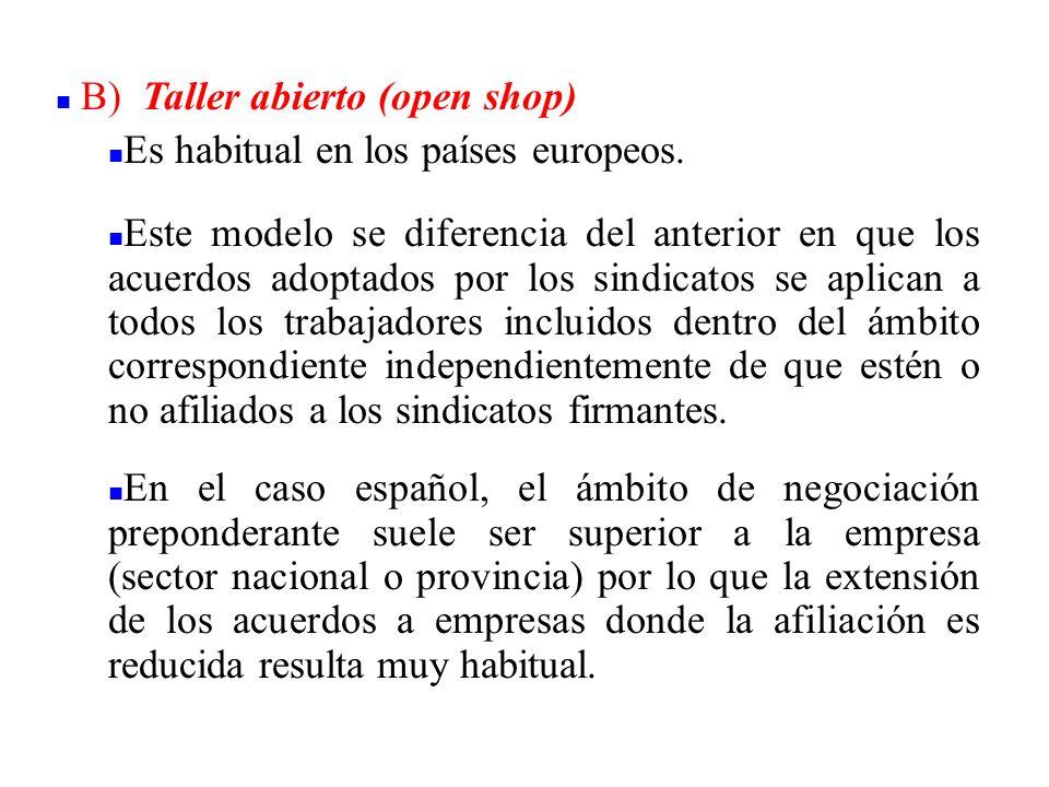 n B) Taller abierto (open shop) n Es habitual en los países europeos. n Este modelo se diferencia del anterior en que los acuerdos adoptados por los s
