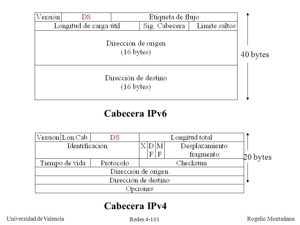 Redes 4-101 Universidad de Valencia Rogelio Montañana Cabecera IPv6 Cabecera IPv4 40 bytes 20 bytes