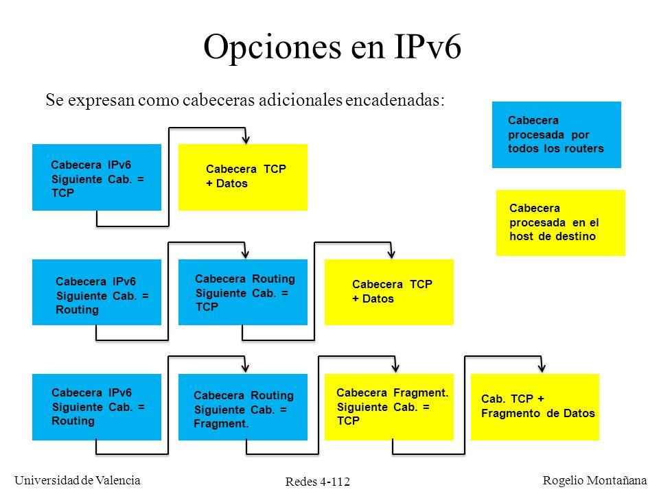 Redes 4-112 Universidad de Valencia Rogelio Montañana Opciones en IPv6 Cabecera TCP + Datos Cabecera IPv6 Siguiente Cab. = TCP Cabecera TCP + Datos Ca