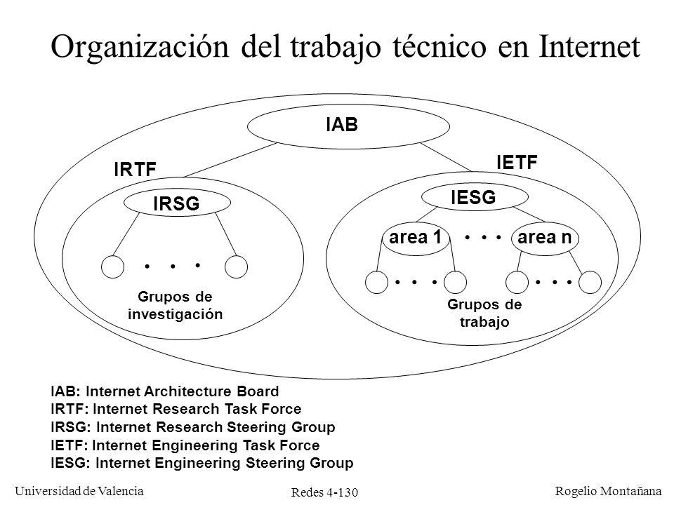 Redes 4-130 Universidad de Valencia Rogelio Montañana Organización del trabajo técnico en Internet IRSG IESG area 1area n Grupos de investigación.....