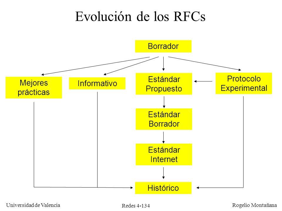 Redes 4-134 Universidad de Valencia Rogelio Montañana Protocolo Experimental Informativo Estándar Propuesto Estándar Borrador Borrador Estándar Intern