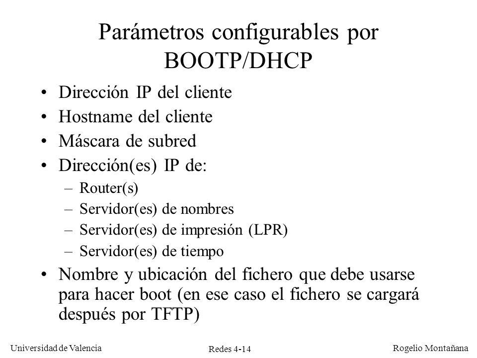Redes 4-14 Universidad de Valencia Rogelio Montañana Parámetros configurables por BOOTP/DHCP Dirección IP del cliente Hostname del cliente Máscara de