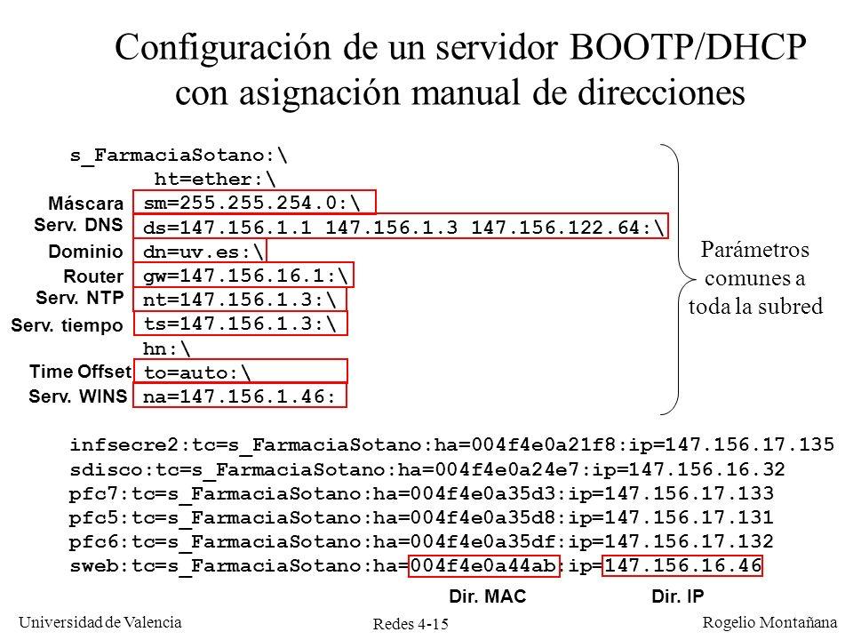 Redes 4-15 Universidad de Valencia Rogelio Montañana s_FarmaciaSotano:\ ht=ether:\ sm=255.255.254.0:\ ds=147.156.1.1 147.156.1.3 147.156.122.64:\ dn=u