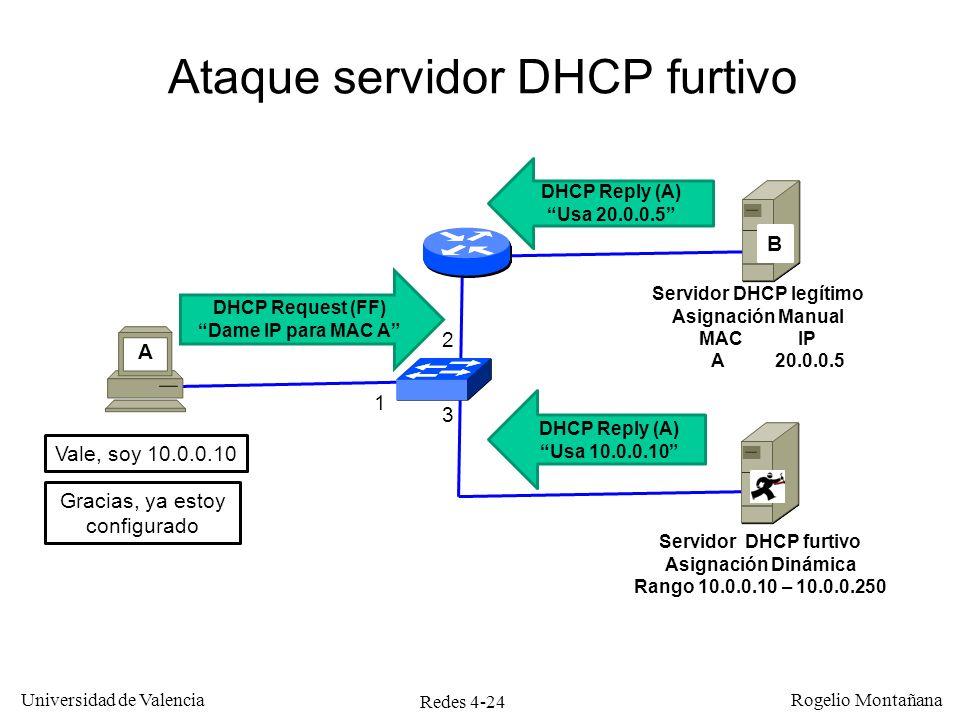 Redes 4-24 Universidad de Valencia Rogelio Montañana Ataque servidor DHCP furtivo 1 2 3 A Servidor DHCP furtivo Asignación Dinámica Rango 10.0.0.10 –