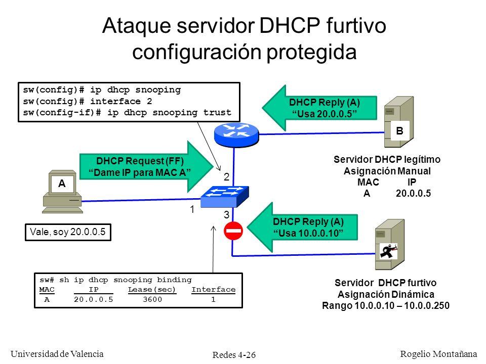 Redes 4-26 Universidad de Valencia Rogelio Montañana Ataque servidor DHCP furtivo configuración protegida 1 2 3 A Servidor DHCP legítimo Asignación Ma