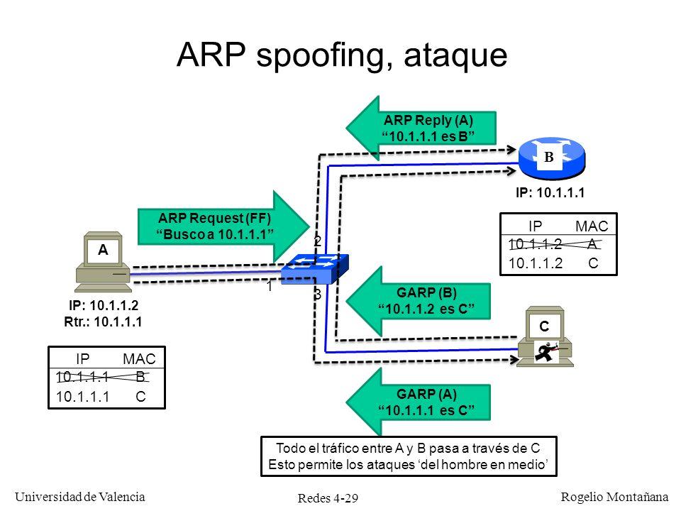 Redes 4-29 Universidad de Valencia Rogelio Montañana ARP spoofing, ataque 1 2 3 A IP: 10.1.1.1 ARP Request (FF) Busco a 10.1.1.1 ARP Reply (A) 10.1.1.