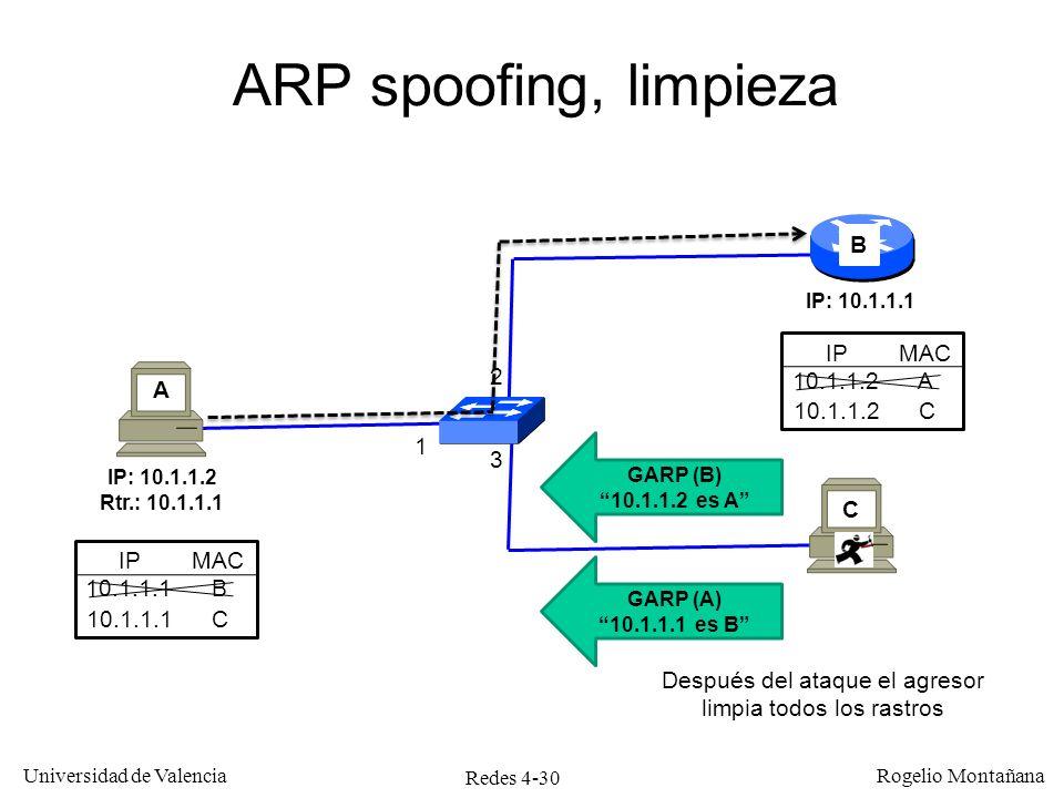 Redes 4-30 Universidad de Valencia Rogelio Montañana ARP spoofing, limpieza 1 2 3 A IP: 10.1.1.1 GARP (B) 10.1.1.2 es A IPMAC 10.1.1.1 B IP: 10.1.1.2