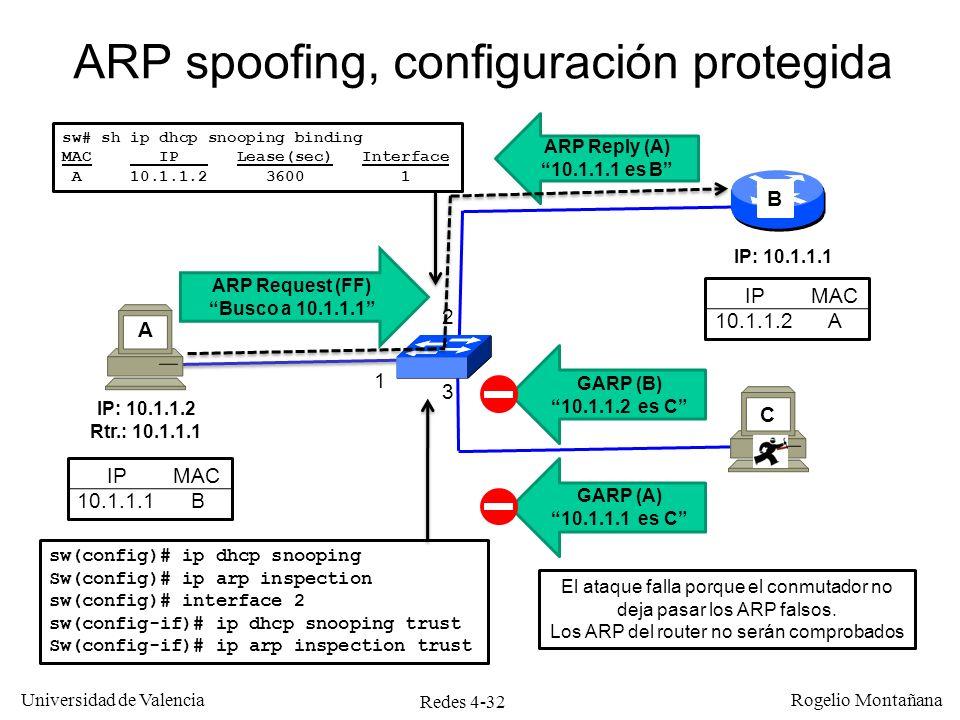 Redes 4-32 Universidad de Valencia Rogelio Montañana ARP spoofing, configuración protegida 1 2 3 A IP: 10.1.1.1 ARP Request (FF) Busco a 10.1.1.1 ARP