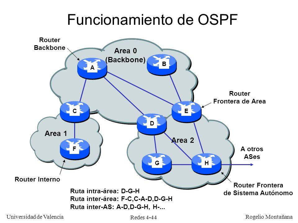 Redes 4-44 Universidad de Valencia Rogelio Montañana A otros ASes Router Backbone Router Frontera de Sistema Autónomo Router Frontera de Area Router I