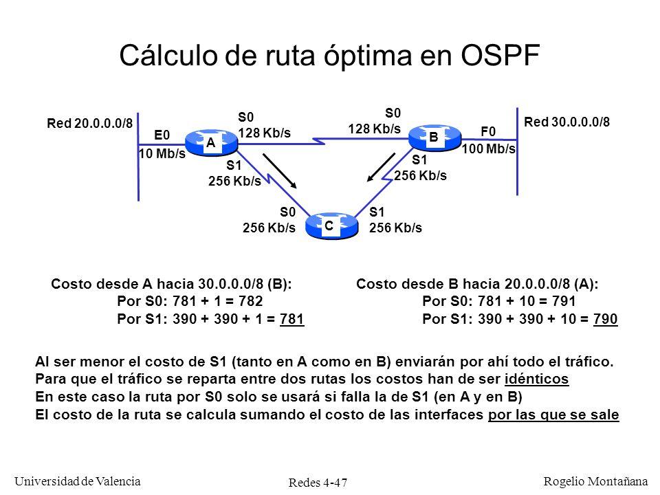 Redes 4-47 Universidad de Valencia Rogelio Montañana Cálculo de ruta óptima en OSPF A C B S0 128 Kb/s S1 256 Kb/s S1 256 Kb/s Red 30.0.0.0/8 Costo des