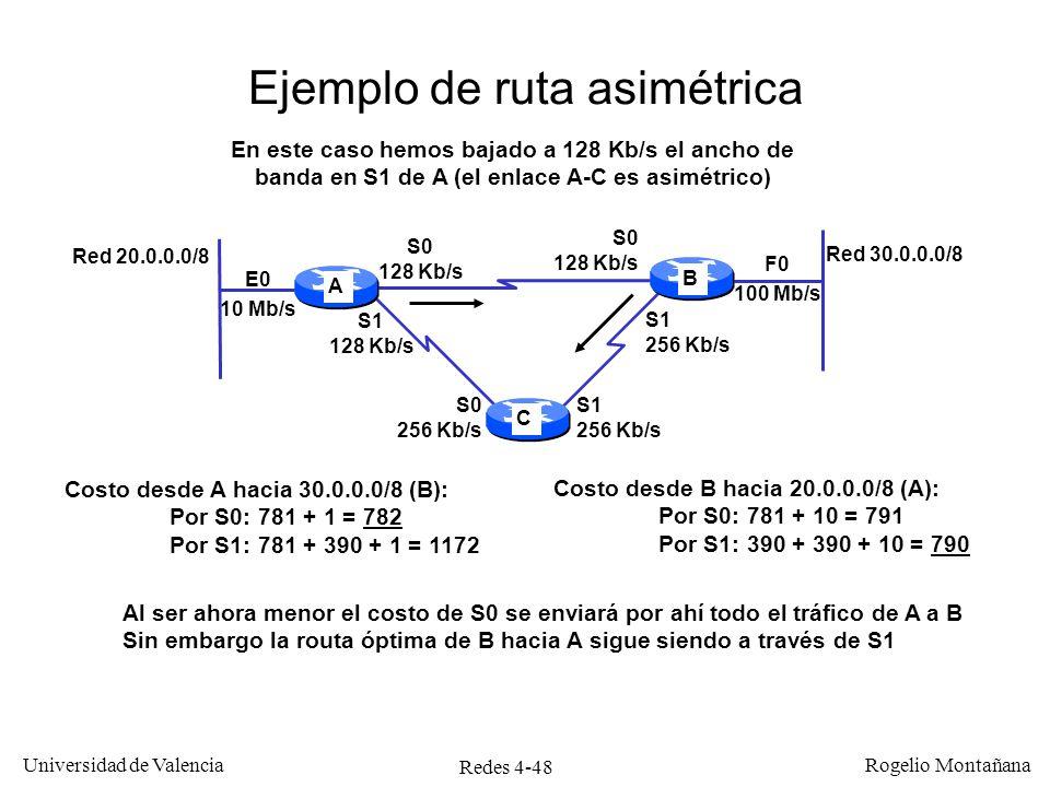 Redes 4-48 Universidad de Valencia Rogelio Montañana Ejemplo de ruta asimétrica A C B S0 128 Kb/s S1 256 Kb/s S1 128 Kb/s Red 30.0.0.0/8 Costo desde A