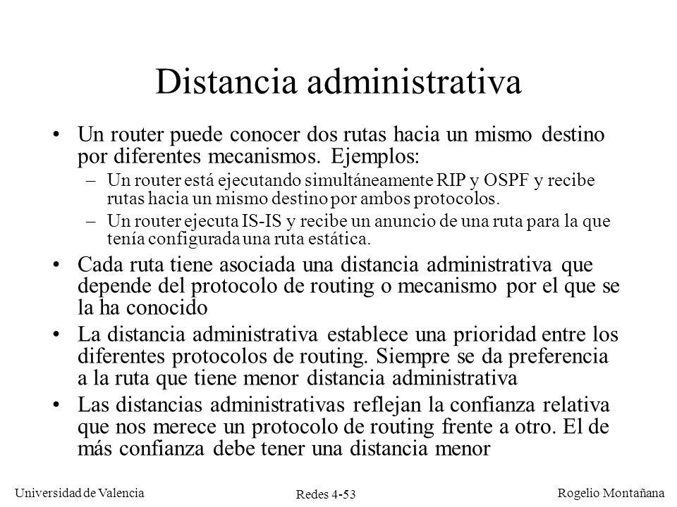Redes 4-53 Universidad de Valencia Rogelio Montañana Distancia administrativa Un router puede conocer dos rutas hacia un mismo destino por diferentes