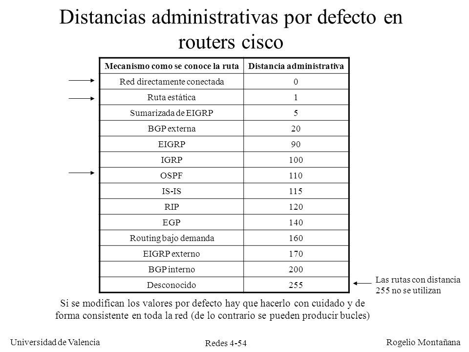 Redes 4-54 Universidad de Valencia Rogelio Montañana Distancias administrativas por defecto en routers cisco Mecanismo como se conoce la rutaDistancia
