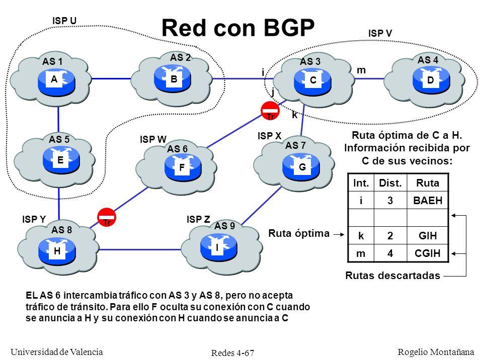 Redes 4-67 Universidad de Valencia Rogelio Montañana Red con BGP Int.Dist.Ruta i3BAEH j4CGIH k2GIH m4CGIH Rutas descartadas BA CE i j k D AS 1 H AS 8