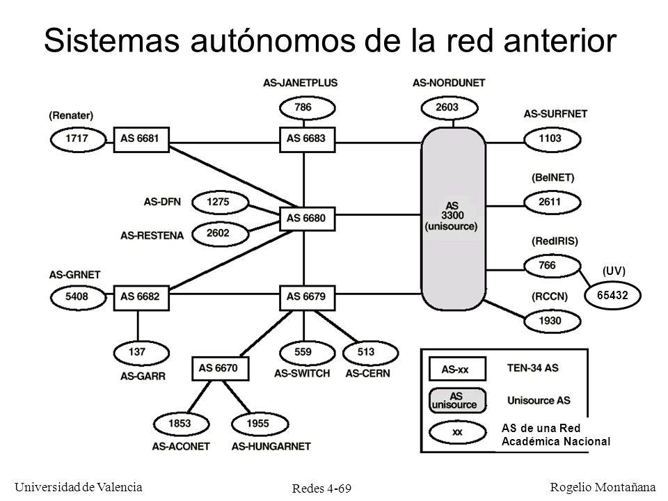 Redes 4-69 Universidad de Valencia Rogelio Montañana 65432 (UV) Sistemas autónomos de la red anterior AS de una Red Académica Nacional