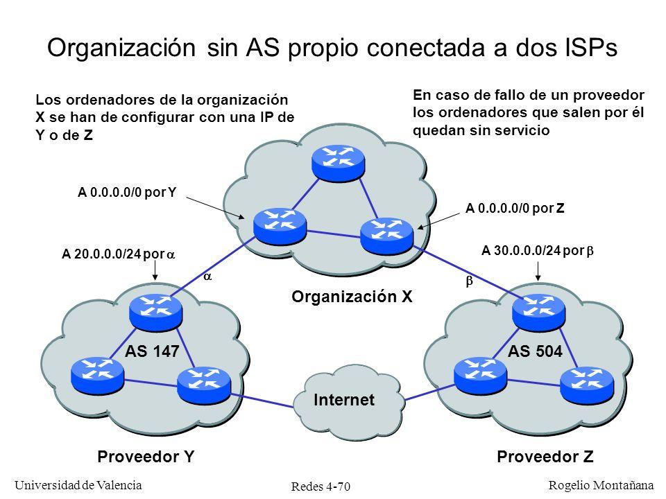 Redes 4-70 Universidad de Valencia Rogelio Montañana Proveedor YProveedor Z Organización X AS 147AS 504 Organización sin AS propio conectada a dos ISP