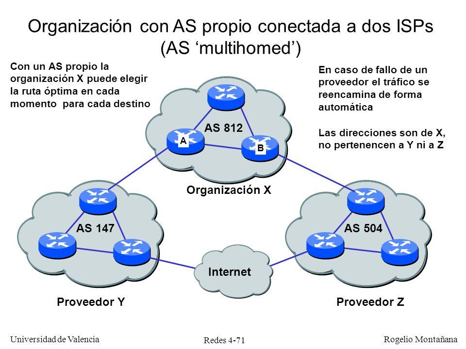 Redes 4-71 Universidad de Valencia Rogelio Montañana Proveedor YProveedor Z Organización X AS 147AS 504 AS 812 Con un AS propio la organización X pued