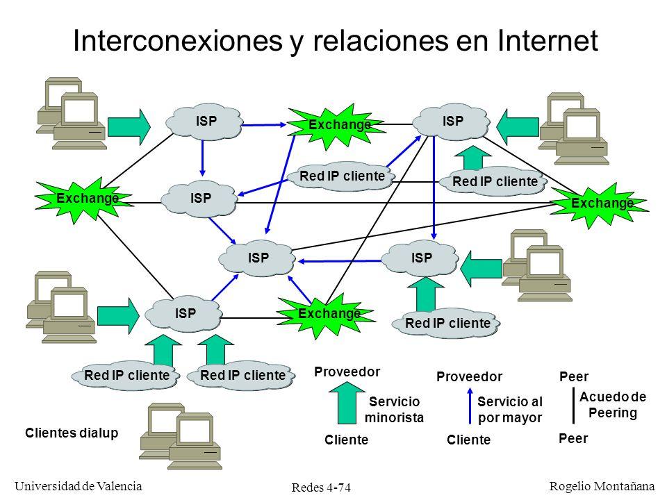 Redes 4-74 Universidad de Valencia Rogelio Montañana Red IP cliente Exchange Red IP cliente ISP Exchange ISP Red IP cliente Clientes dialup Cliente Pr