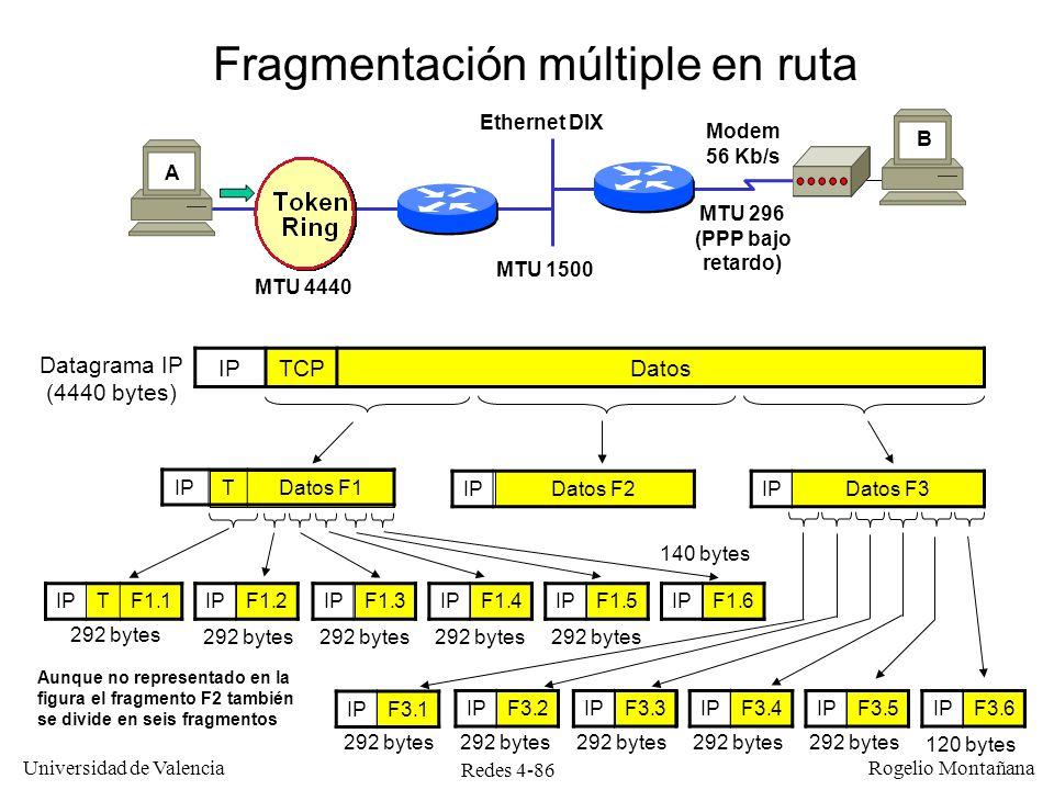 Redes 4-86 Universidad de Valencia Rogelio Montañana Fragmentación múltiple en ruta A B Ethernet DIX Modem 56 Kb/s MTU 4440 MTU 1500 MTU 296 (PPP bajo