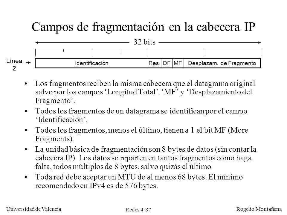 Redes 4-87 Universidad de Valencia Rogelio Montañana Campos de fragmentación en la cabecera IP Los fragmentos reciben la misma cabecera que el datagra