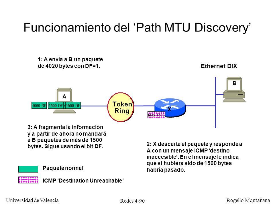 Redes 4-90 Universidad de Valencia Rogelio Montañana A B Ethernet DIX 1: A envía a B un paquete de 4020 bytes con DF=1. 4020 DF X 2: X descarta el paq