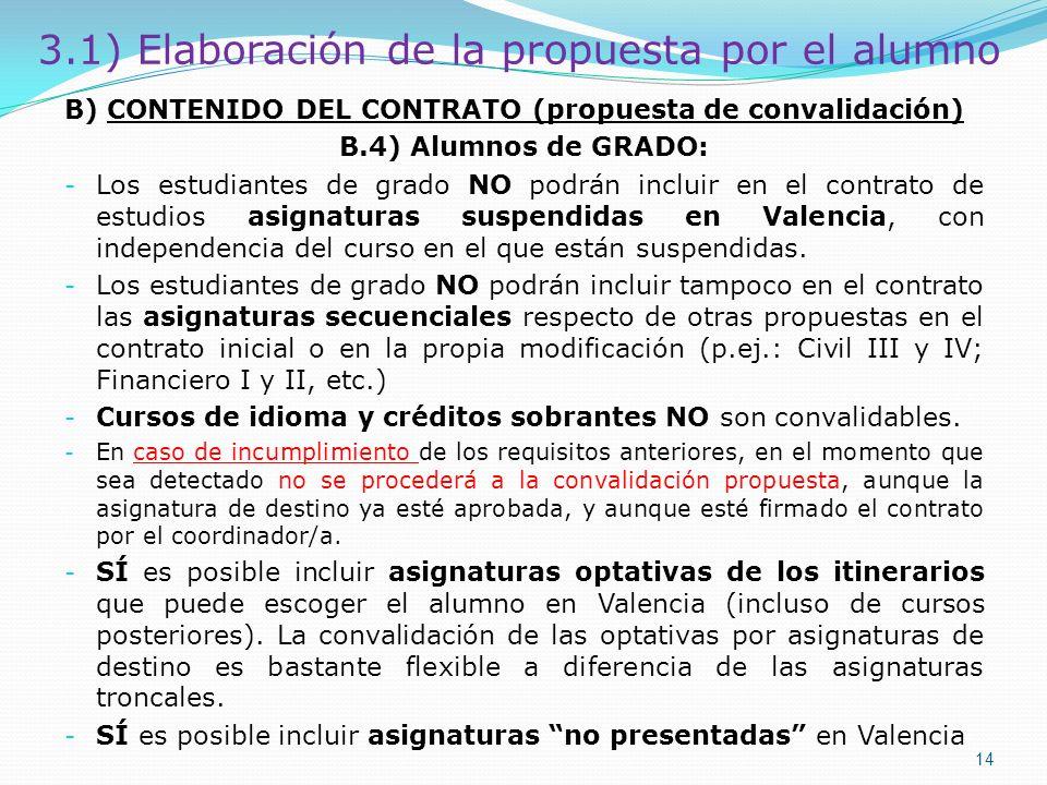 B) CONTENIDO DEL CONTRATO (propuesta de convalidación) B.4) Alumnos de GRADO: - Los estudiantes de grado NO podrán incluir en el contrato de estudios