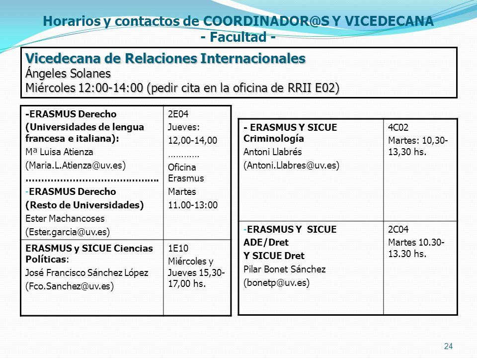 24 Horarios y contactos de COORDINADOR@S Y VICEDECANA - Facultad - -ERASMUS Derecho (Universidades de lengua francesa e italiana): Mª Luisa Atienza (M