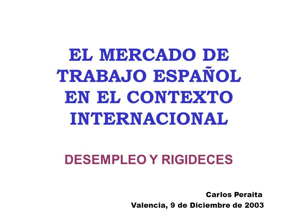 EL MERCADO DE TRABAJO ESPAÑOL EN EL CONTEXTO INTERNACIONAL DESEMPLEO Y RIGIDECES Carlos Peraita Valencia, 9 de Diciembre de 2003