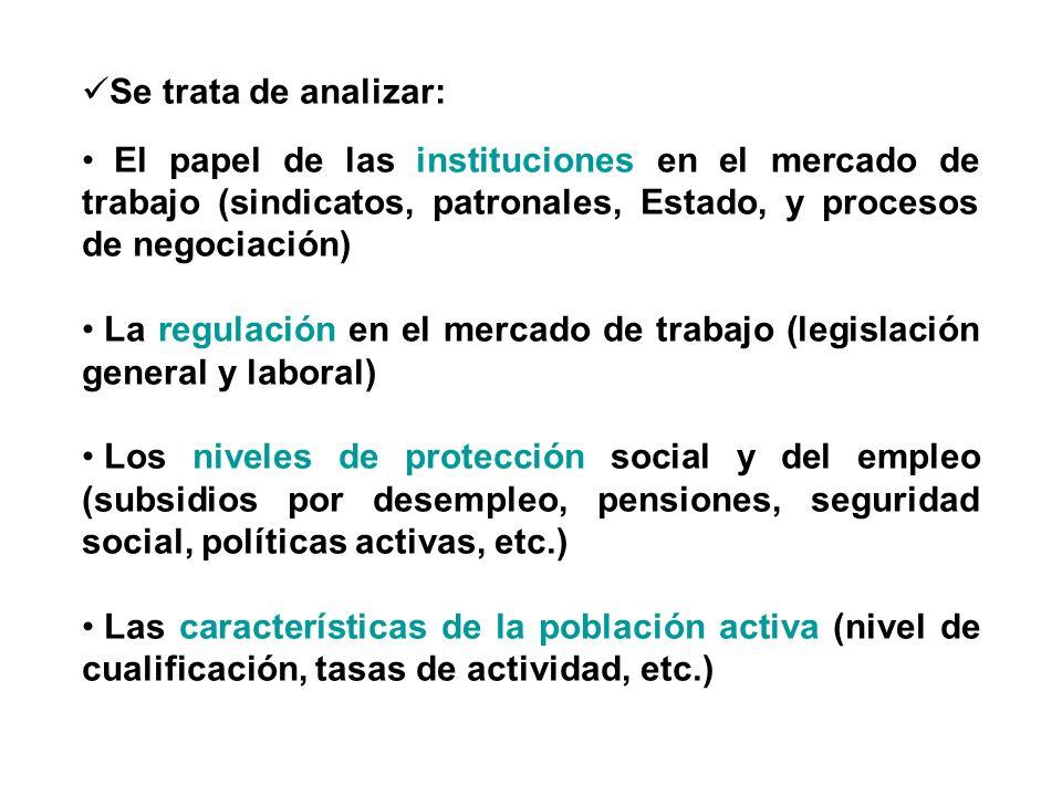 Se trata de analizar: El papel de las instituciones en el mercado de trabajo (sindicatos, patronales, Estado, y procesos de negociación) La regulación