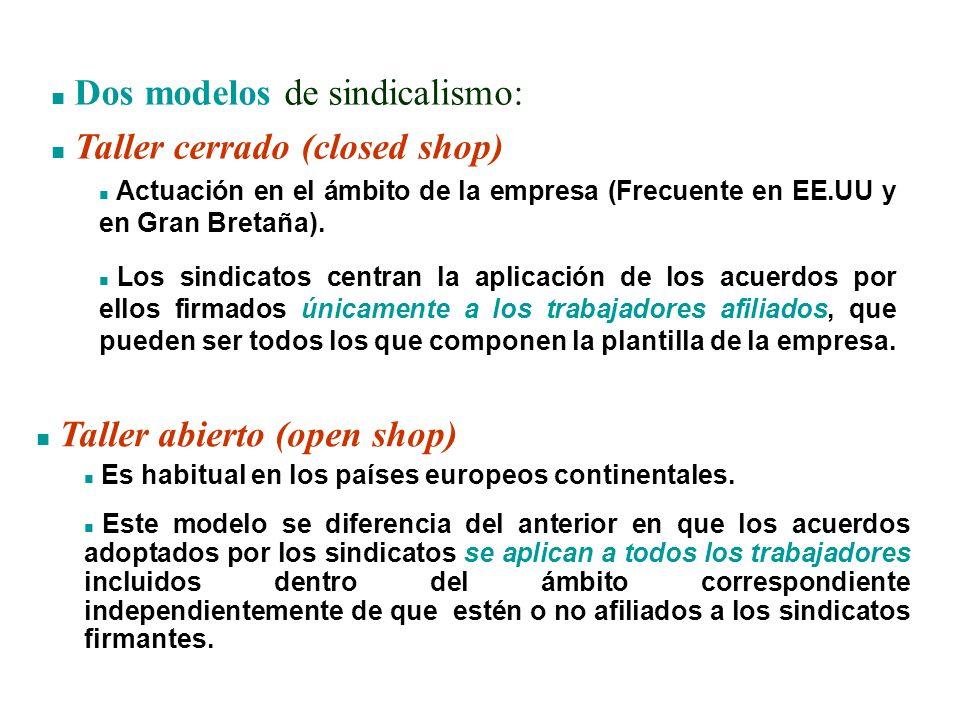 n Dos modelos de sindicalismo: n Taller cerrado (closed shop) n Actuación en el ámbito de la empresa (Frecuente en EE.UU y en Gran Bretaña). n Los sin