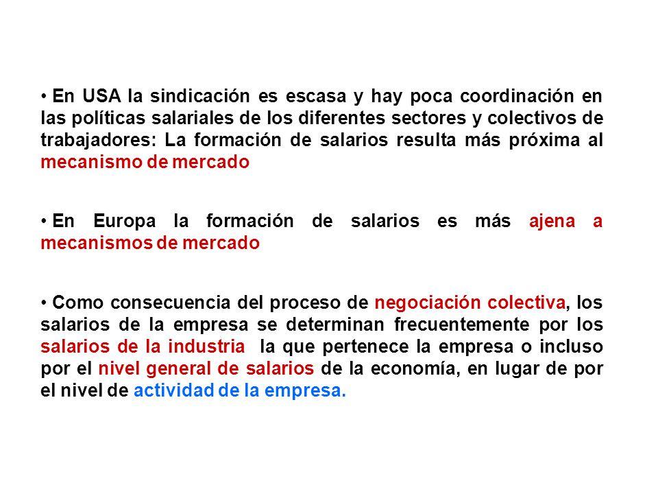 En USA la sindicación es escasa y hay poca coordinación en las políticas salariales de los diferentes sectores y colectivos de trabajadores: La formac