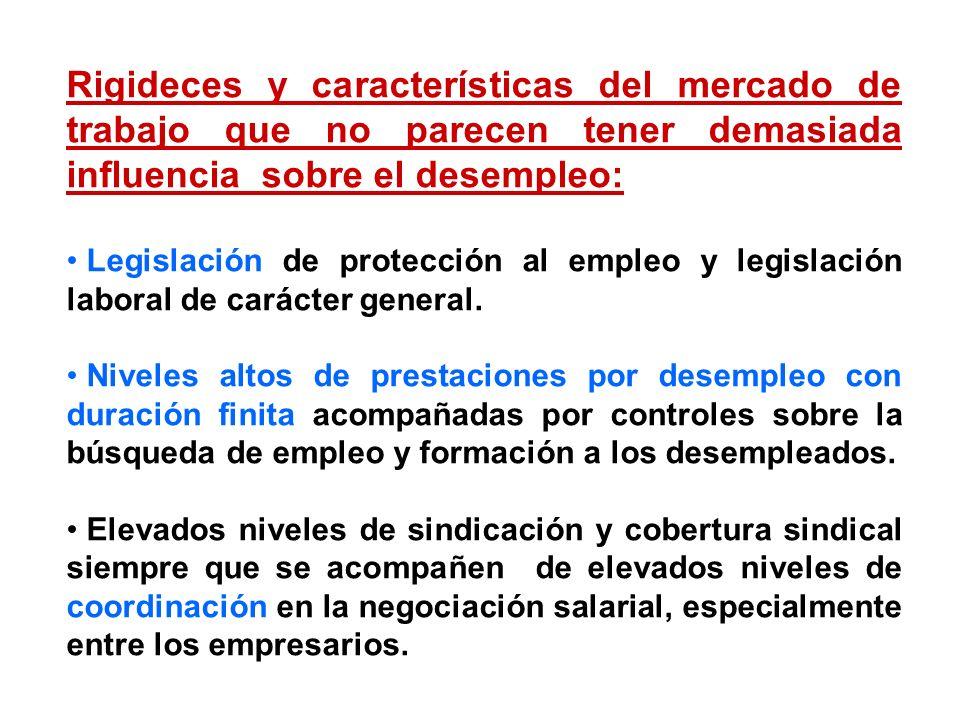 Rigideces y características del mercado de trabajo que no parecen tener demasiada influencia sobre el desempleo: Legislación de protección al empleo y