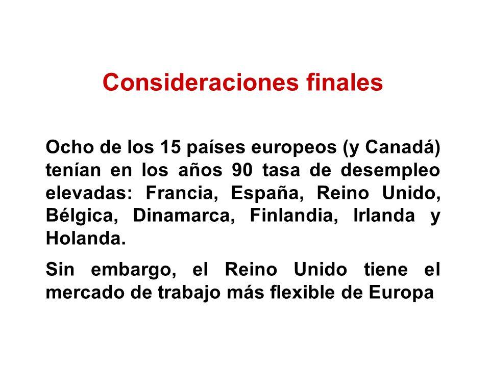 Consideraciones finales Ocho de los 15 países europeos (y Canadá) tenían en los años 90 tasa de desempleo elevadas: Francia, España, Reino Unido, Bélg