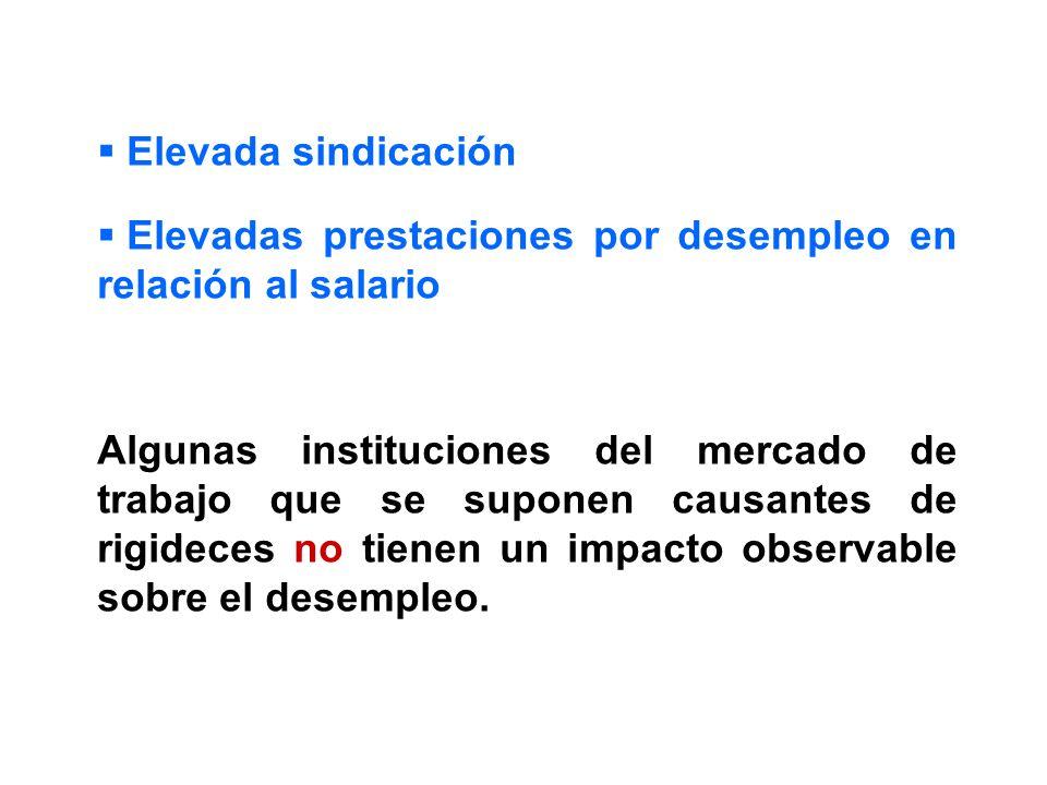 Elevada sindicación Elevadas prestaciones por desempleo en relación al salario Algunas instituciones del mercado de trabajo que se suponen causantes d